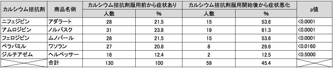 %e3%82%ab%e3%83%ab%e3%82%b7%e3%82%a6%e3%83%a0%e6%8b%ae%e6%8a%97%e5%89%a4_gerd_%e9%80%86%e6%b5%81