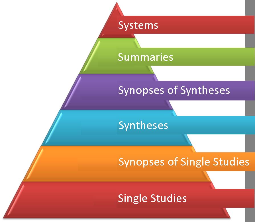pyramid_final